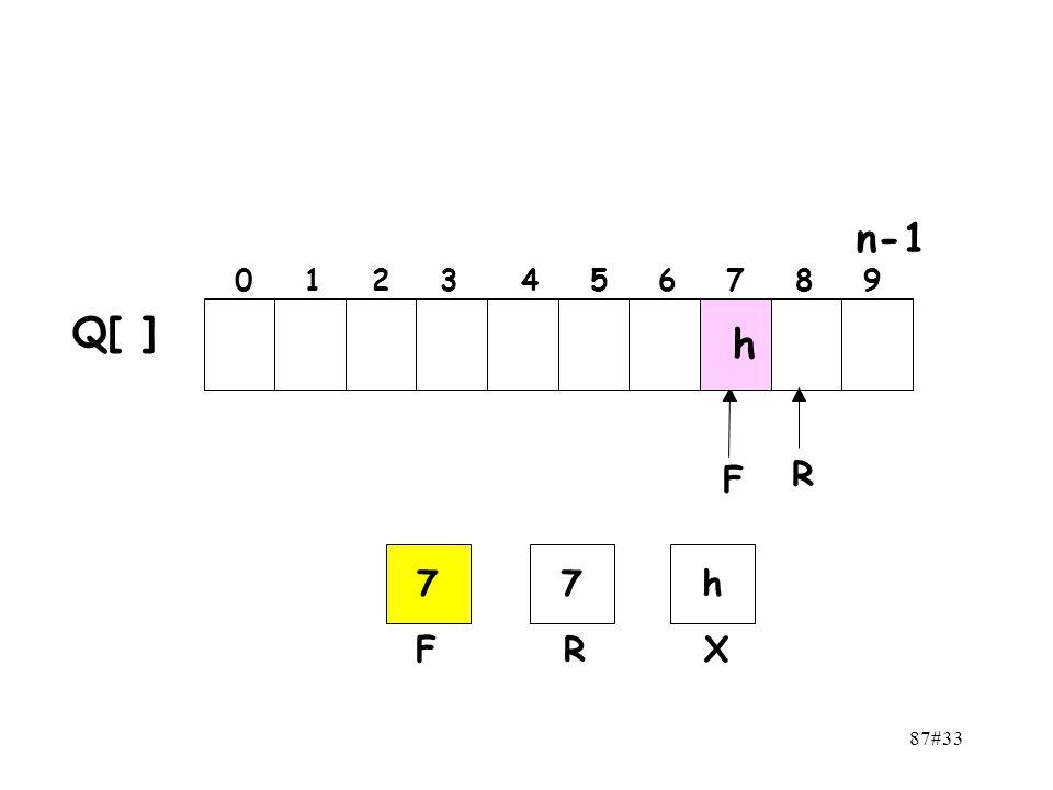 n-1 0 1 2 3 4 5 6 7 8 9 Q[ ] h F R 7 7 h F R X